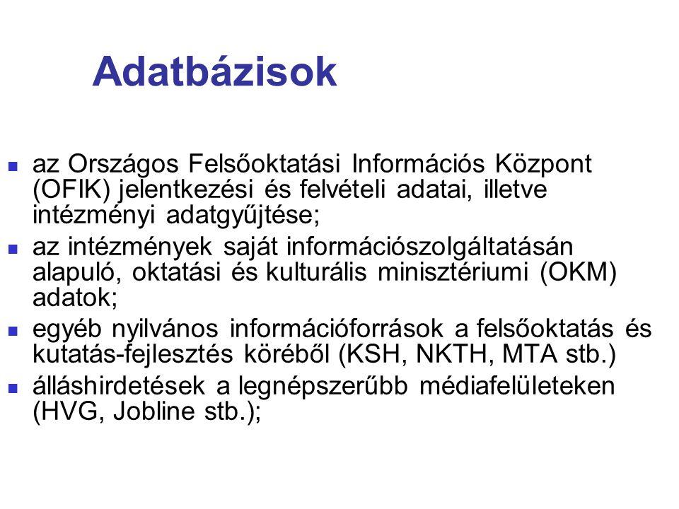 Adatbázisok az Országos Felsőoktatási Információs Központ (OFIK) jelentkezési és felvételi adatai, illetve intézményi adatgyűjtése; az intézmények saját információszolgáltatásán alapuló, oktatási és kulturális minisztériumi (OKM) adatok; egyéb nyilvános információforrások a felsőoktatás és kutatás-fejlesztés köréből (KSH, NKTH, MTA stb.) álláshirdetések a legnépszerűbb médiafelületeken (HVG, Jobline stb.);