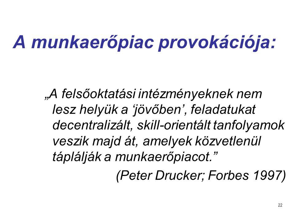 """22 A munkaerőpiac provokációja: """"A felsőoktatási intézményeknek nem lesz helyük a 'jövőben', feladatukat decentralizált, skill-orientált tanfolyamok veszik majd át, amelyek közvetlenül táplálják a munkaerőpiacot. (Peter Drucker; Forbes 1997)"""