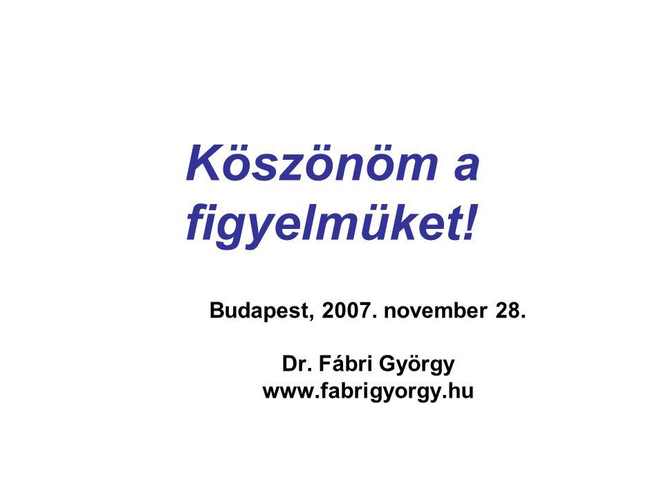 Köszönöm a figyelmüket! Budapest, 2007. november 28. Dr. Fábri György www.fabrigyorgy.hu