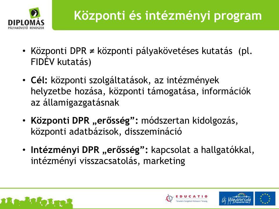 Központi és intézményi program Központi DPR ≠ központi pályakövetéses kutatás (pl.