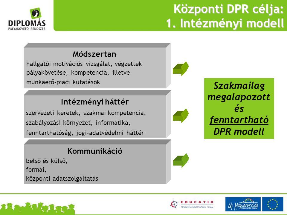 Központi DPR célja: 1.