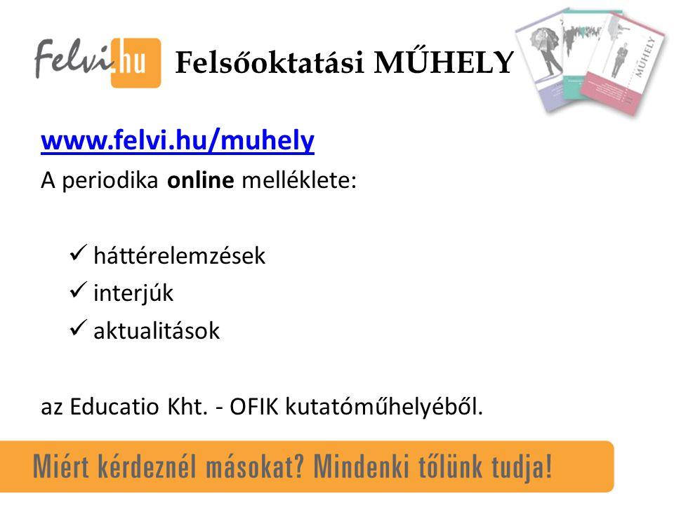 www.felvi.hu/muhely A periodika online melléklete: háttérelemzések interjúk aktualitások az Educatio Kht.