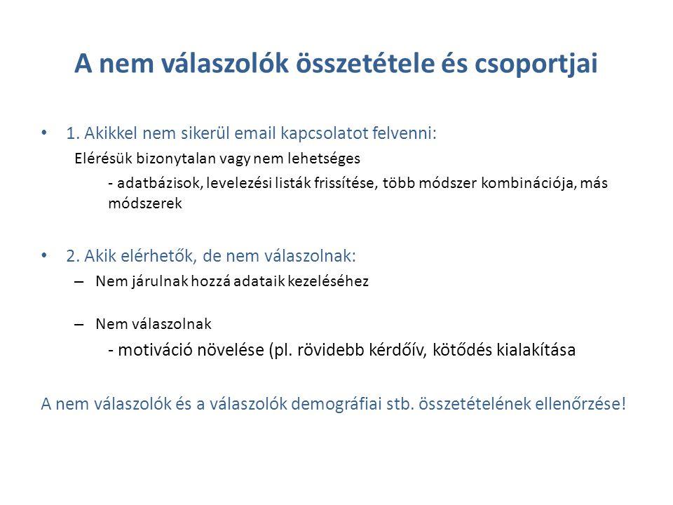A nem válaszolók összetétele és csoportjai 1. Akikkel nem sikerül email kapcsolatot felvenni: Elérésük bizonytalan vagy nem lehetséges - adatbázisok,