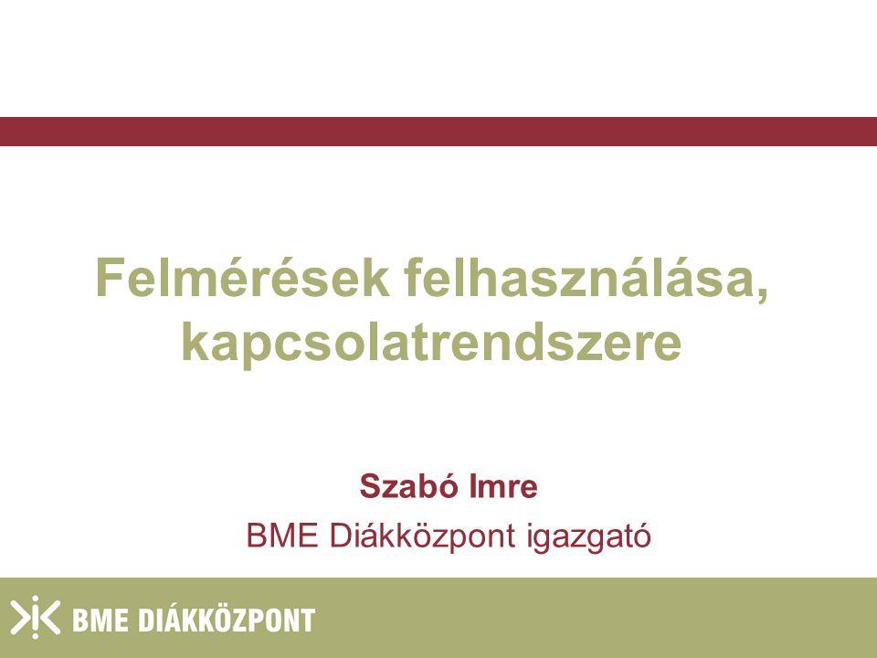 2004. január 27. Felmérések felhasználása, kapcsolatrendszere Szabó Imre BME Diákközpont igazgató