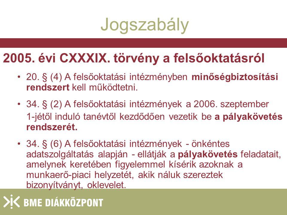 2004.január 27. Jogszabály 2005. évi CXXXIX. törvény a felsőoktatásról 20.