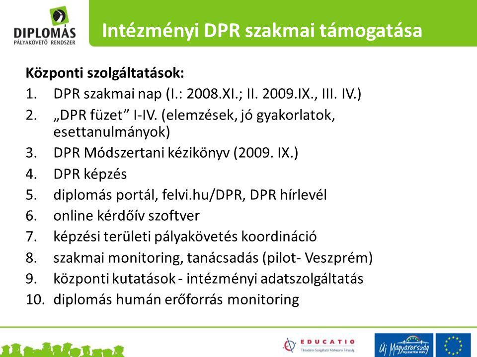 """Intézményi DPR szakmai támogatása Központi szolgáltatások: 1.DPR szakmai nap (I.: 2008.XI.; II. 2009.IX., III. IV.) 2.""""DPR füzet"""" I-IV. (elemzések, jó"""
