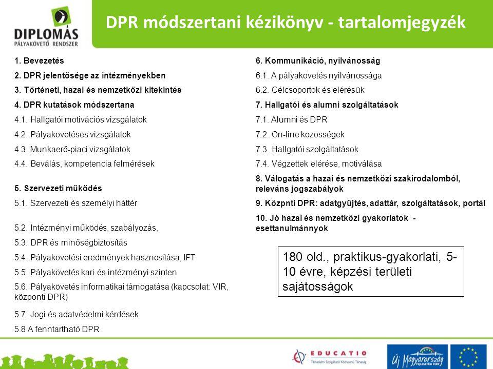 DPR módszertani kézikönyv - tartalomjegyzék 1. Bevezetés6. Kommunikáció, nyilvánosság 2. DPR jelentősége az intézményekben6.1. A pályakövetés nyilváno