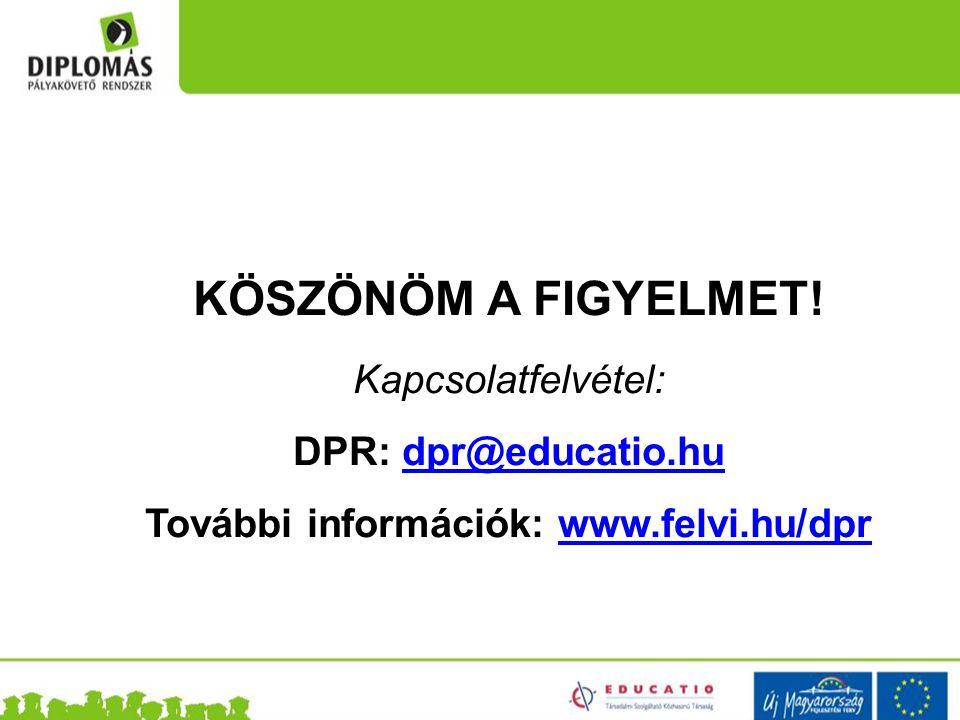 KÖSZÖNÖM A FIGYELMET! Kapcsolatfelvétel: DPR: dpr@educatio.hudpr@educatio.hu További információk: www.felvi.hu/dprwww.felvi.hu/dpr