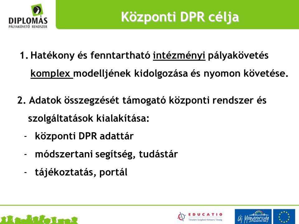DPR módszertani kézikönyv - tartalomjegyzék 1.Bevezetés6.