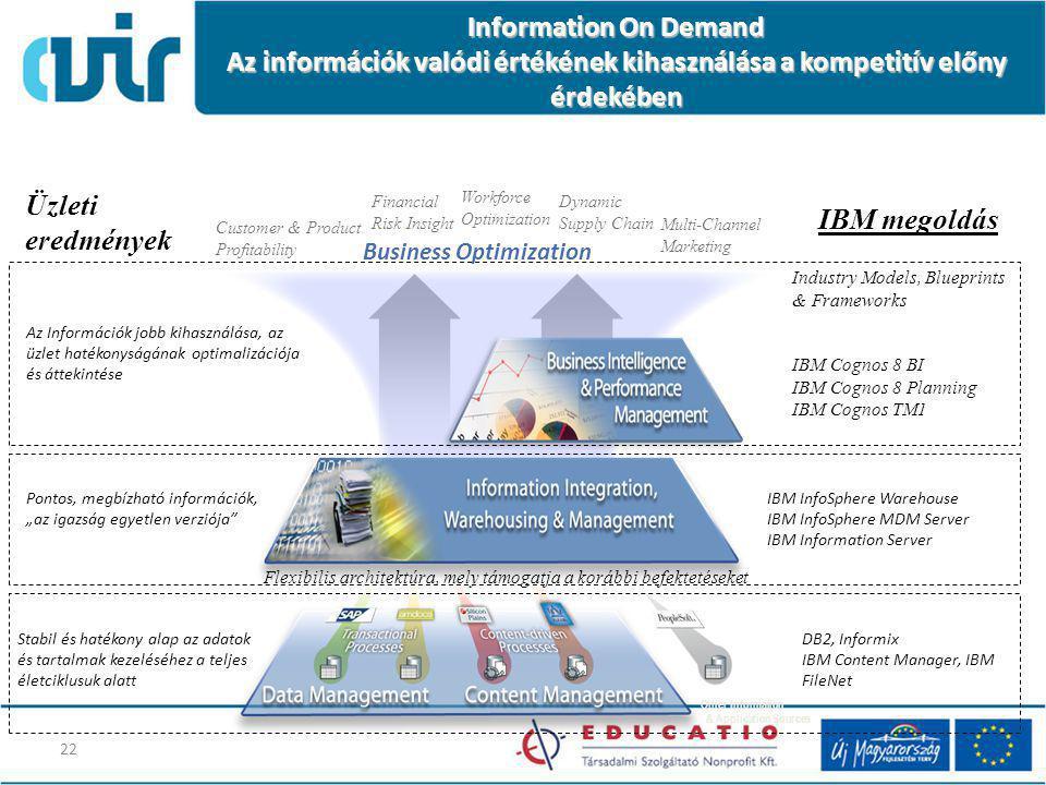 """Information On Demand Az információk valódi értékének kihasználása a kompetitív előny érdekében 22 Üzleti eredmények Az Információk jobb kihasználása, az üzlet hatékonyságának optimalizációja és áttekintése Customer & Product Profitability Workforce Optimization Dynamic Supply Chain Multi-Channel Marketing Financial Risk Insight Business Optimization IBM Cognos 8 BI IBM Cognos 8 Planning IBM Cognos TM1 IBM megoldás Industry Models, Blueprints & Frameworks Flexibilis architektúra, mely támogatja a korábbi befektetéseket Pontos, megbízható információk, """"az igazság egyetlen verziója Other Information & Application Sources IBM InfoSphere Warehouse IBM InfoSphere MDM Server IBM Information Server Stabil és hatékony alap az adatok és tartalmak kezeléséhez a teljes életciklusuk alatt DB2, Informix IBM Content Manager, IBM FileNet"""