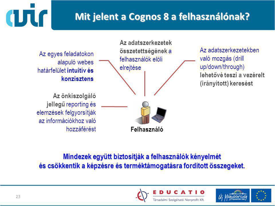 Mit jelent a Cognos 8 a felhasználónak.