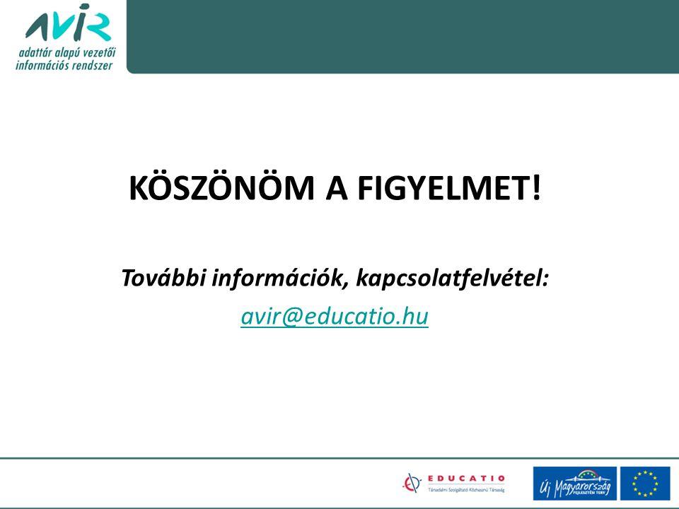KÖSZÖNÖM A FIGYELMET! További információk, kapcsolatfelvétel: avir@educatio.hu