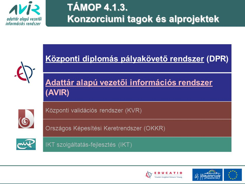Központi és intézményi program TÁMOP 4.1.3 Központi DPR, AVIR az intézményi fejlesztések előkészítése, szakmai támogatása Intézményi modell, ajánlások kidolgozása központi szolgáltatások: adatgyűjtés, aggregálás, disszemináció Educatio Kht.