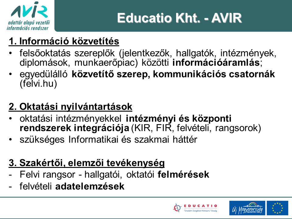 Az Adattár Alapú Vezetői Információs Rendszer (AVIR) az OKM és a felsőoktatási intézmények napi döntéshozatalát és a hosszú távú stratégia kialakítását segíti azáltal, hogy naprakész és megbízható információkat biztosít az intézmények működéséről.