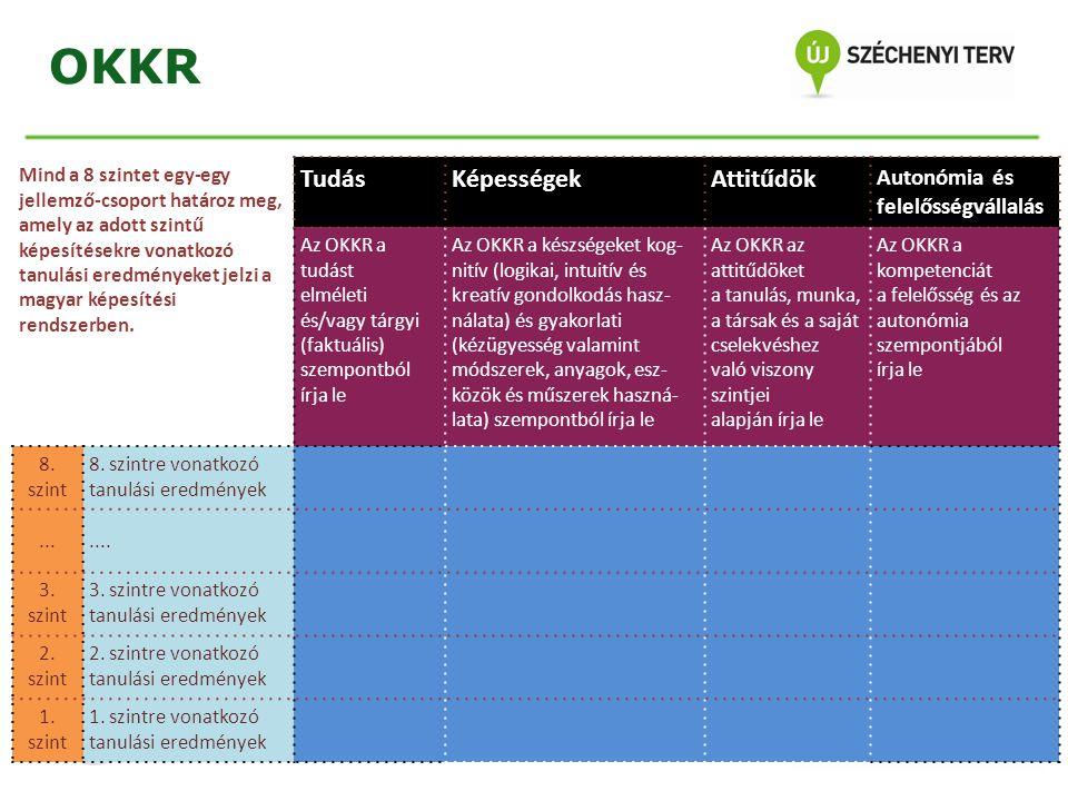 OKKR Mind a 8 szintet egy-egy jellemző-csoport határoz meg, amely az adott szintű képesítésekre vonatkozó tanulási eredményeket jelzi a magyar képesít