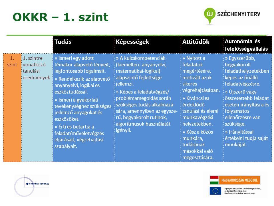 OKKR – 1. szint TudásKépességekAttitűdök Autonómia és felelősségvállalás 1. szint 1. szintre vonatkozó tanulási eredmények » Ismeri egy adott témakor