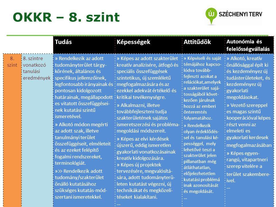 OKKR – 8. szint TudásKépességekAttitűdök Autonómia és felelősségvállalás 8. szint 8. szintre vonatkozó tanulási eredmények » Rendelkezik az adott tudo