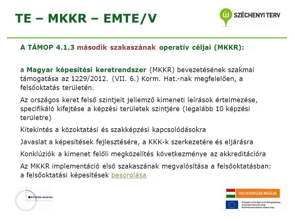 TE – MKKR – EMTE/V A TÁMOP 4.1.3 második szakaszának operatív céljai (MKKR): a Magyar képesítési keretrendszer (MKKR) bevezetésének szakmai támogatása