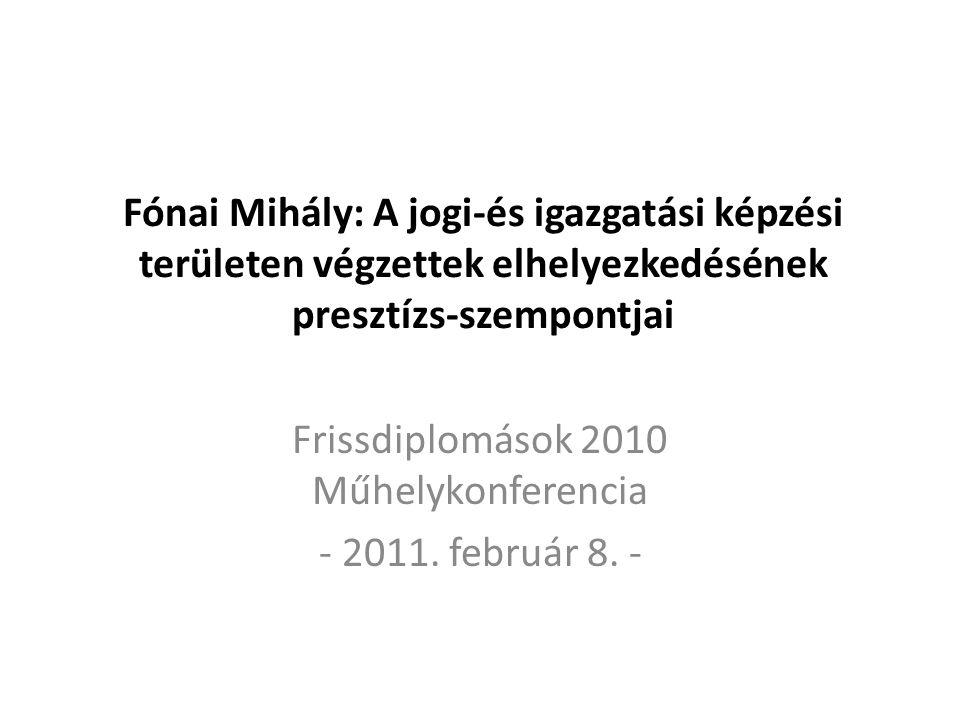 Fónai Mihály: A jogi-és igazgatási képzési területen végzettek elhelyezkedésének presztízs-szempontjai Frissdiplomások 2010 Műhelykonferencia - 2011.