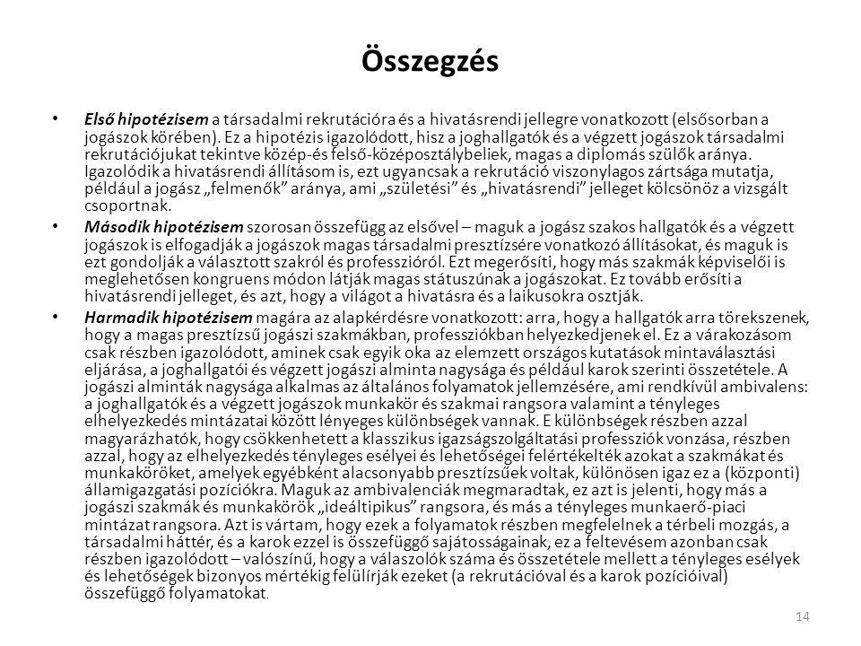 Összegzés Első hipotézisem a társadalmi rekrutációra és a hivatásrendi jellegre vonatkozott (elsősorban a jogászok körében).