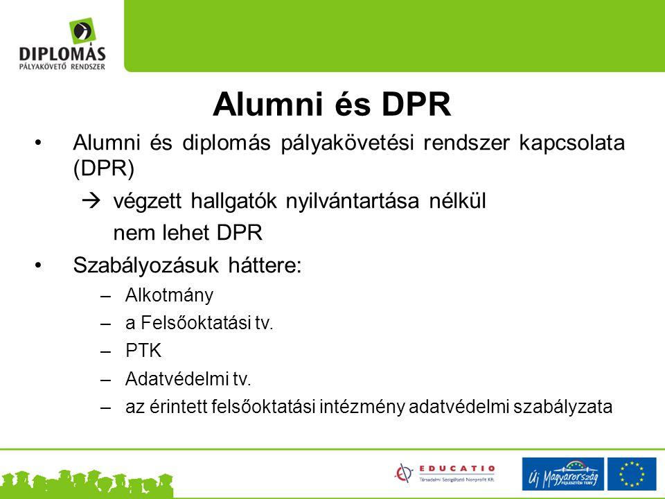 Alumni és DPR Alumni és diplomás pályakövetési rendszer kapcsolata (DPR)  végzett hallgatók nyilvántartása nélkül nem lehet DPR Szabályozásuk háttere: –Alkotmány –a Felsőoktatási tv.