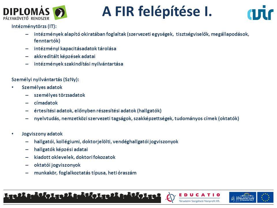 A FIR felépítése I.