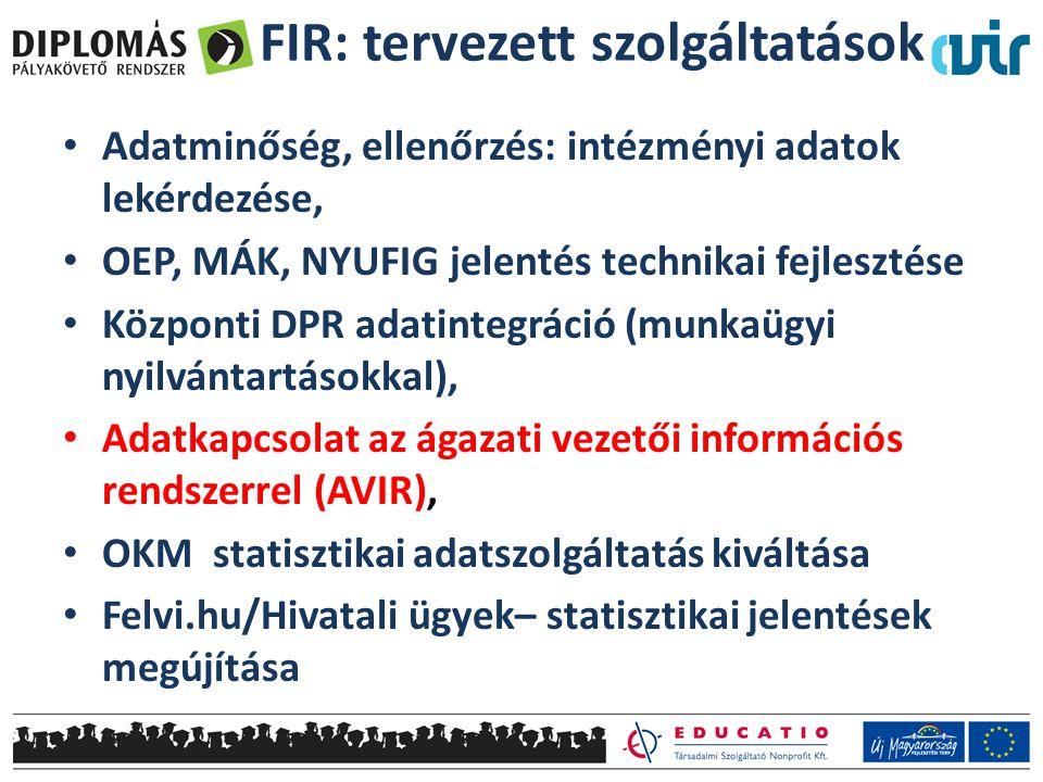 FIR: tervezett szolgáltatások Adatminőség, ellenőrzés: intézményi adatok lekérdezése, OEP, MÁK, NYUFIG jelentés technikai fejlesztése Központi DPR adatintegráció (munkaügyi nyilvántartásokkal), Adatkapcsolat az ágazati vezetői információs rendszerrel (AVIR), OKM statisztikai adatszolgáltatás kiváltása Felvi.hu/Hivatali ügyek– statisztikai jelentések megújítása