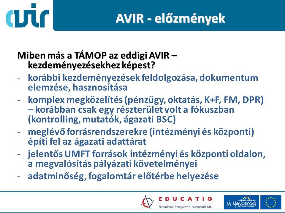 AVIR - előzmények Miben más a TÁMOP az eddigi AVIR – kezdeményezésekhez képest.