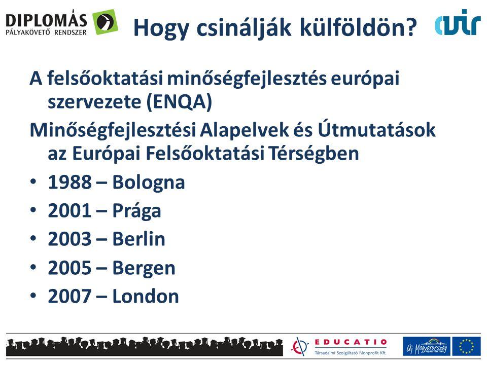 A felsőoktatási minőségfejlesztés európai szervezete (ENQA) Minőségfejlesztési Alapelvek és Útmutatások az Európai Felsőoktatási Térségben 1988 – Bologna 2001 – Prága 2003 – Berlin 2005 – Bergen 2007 – London Hogy csinálják külföldön?