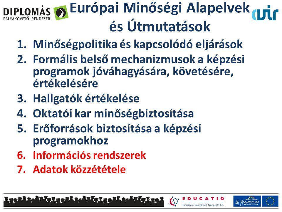 1.Minőségpolitika és kapcsolódó eljárások 2.Formális belső mechanizmusok a képzési programok jóváhagyására, követésére, értékelésére 3.Hallgatók értékelése 4.Oktatói kar minőségbiztosítása 5.Erőforrások biztosítása a képzési programokhoz 6.Információs rendszerek 7.Adatok közzététele Európai Minőségi Alapelvek és Útmutatások