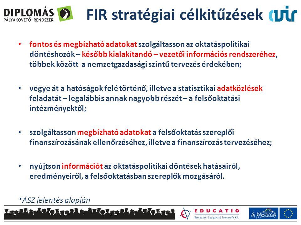 FIR stratégiai célkitűzések fontos és megbízható adatokat szolgáltasson az oktatáspolitikai döntéshozók – később kialakítandó – vezetői információs rendszeréhez, többek között a nemzetgazdasági szintű tervezés érdekében; vegye át a hatóságok felé történő, illetve a statisztikai adatközlések feladatát – legalábbis annak nagyobb részét – a felsőoktatási intézményektől; szolgáltasson megbízható adatokat a felsőoktatás szereplői finanszírozásának ellenőrzéséhez, illetve a finanszírozás tervezéséhez; nyújtson információt az oktatáspolitikai döntések hatásairól, eredményeiről, a felsőoktatásban szereplők mozgásáról.