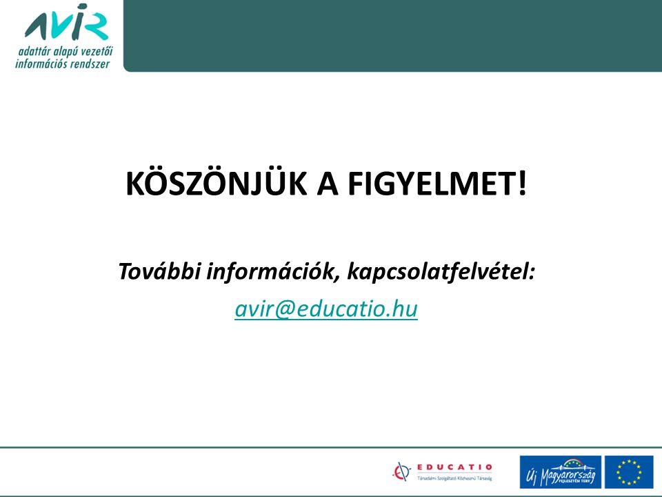 KÖSZÖNJÜK A FIGYELMET! További információk, kapcsolatfelvétel: avir@educatio.hu