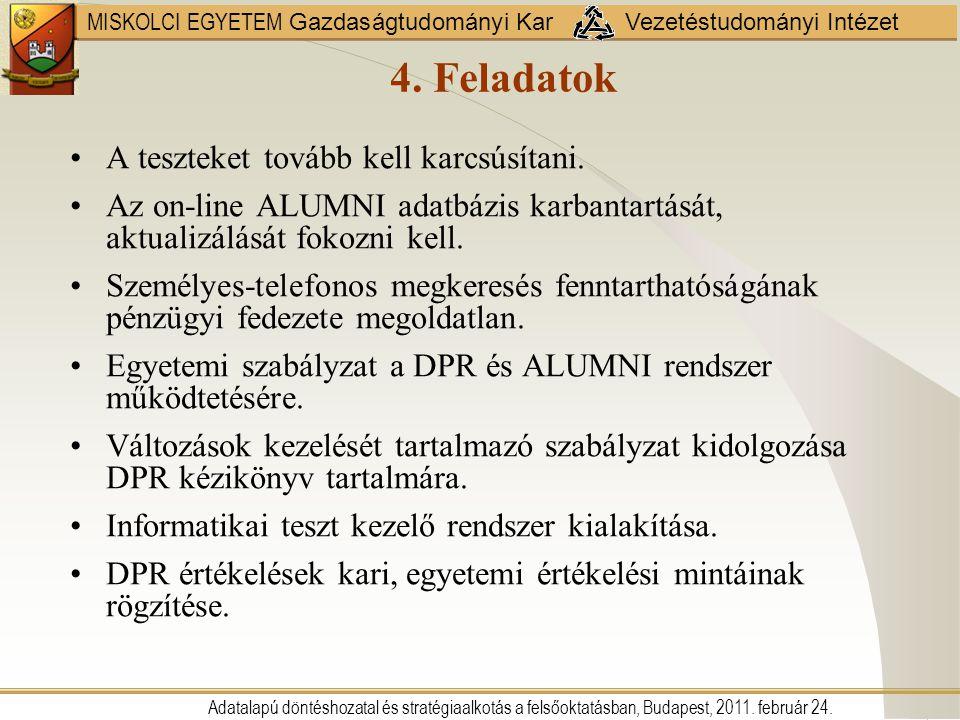 MISKOLCI EGYETEM Gazdaságtudományi Kar Vezetéstudományi Intézet 4.