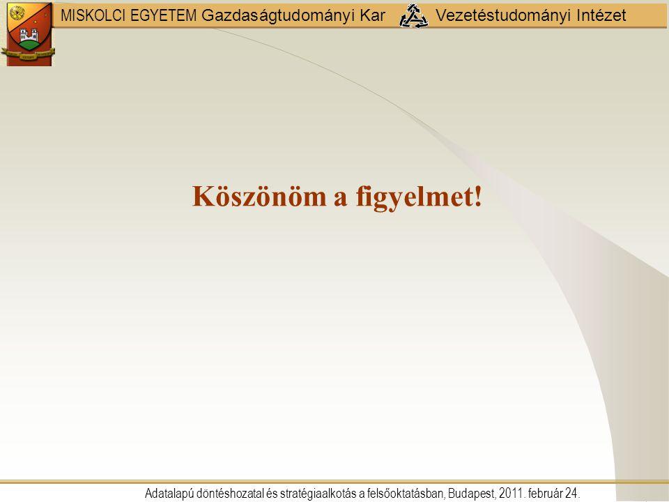 MISKOLCI EGYETEM Gazdaságtudományi Kar Vezetéstudományi Intézet Köszönöm a figyelmet.
