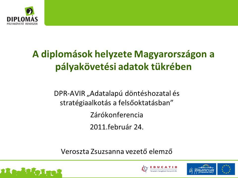 """A diplomások helyzete Magyarországon a pályakövetési adatok tükrében DPR-AVIR """"Adatalapú döntéshozatal és stratégiaalkotás a felsőoktatásban"""" Zárókonf"""