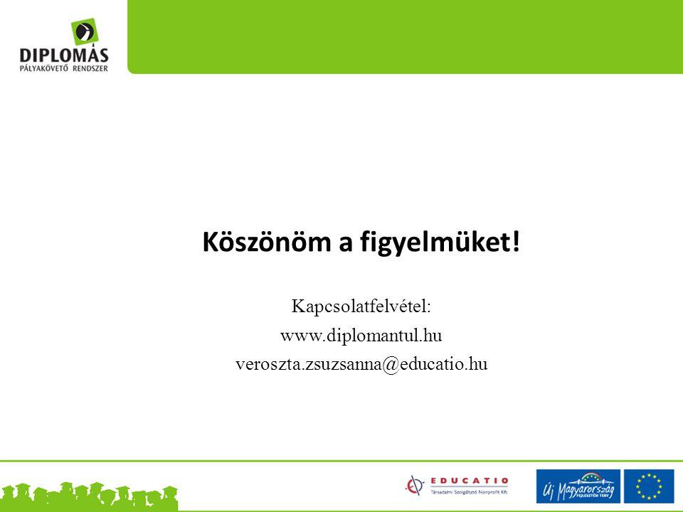 Köszönöm a figyelmüket! Kapcsolatfelvétel: www.diplomantul.hu veroszta.zsuzsanna@educatio.hu