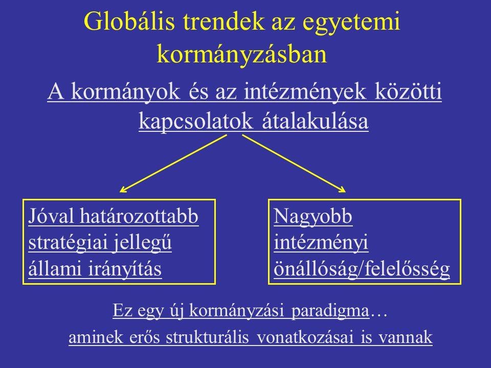 Globális trendek az egyetemi kormányzásban A kormányok és az intézmények közötti kapcsolatok átalakulása Jóval határozottabb stratégiai jellegű állami irányítás Nagyobb intézményi önállóság/felelősség Ez egy új kormányzási paradigmaEz egy új kormányzási paradigma… aminek erős strukturális vonatkozásai is vannak