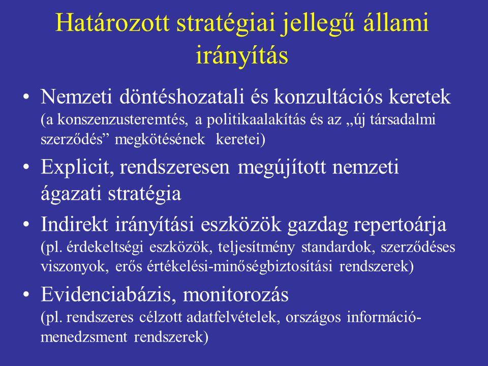 """Határozott stratégiai jellegű állami irányítás Nemzeti döntéshozatali és konzultációs keretek (a konszenzusteremtés, a politikaalakítás és az """"új társadalmi szerződés megkötésének keretei) Explicit, rendszeresen megújított nemzeti ágazati stratégia Indirekt irányítási eszközök gazdag repertoárja (pl."""