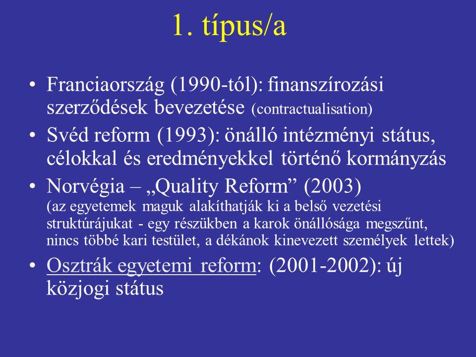 1. típus/a Franciaország (1990-tól): finanszírozási szerződések bevezetése (contractualisation) Svéd reform (1993): önálló intézményi státus, célokkal