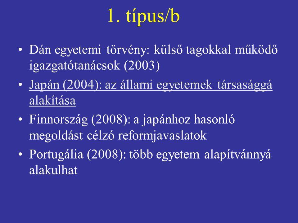 1. típus/b Dán egyetemi törvény: külső tagokkal működő igazgatótanácsok (2003) Japán (2004): az állami egyetemek társasággá alakításaJapán (2004): az