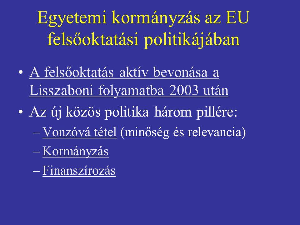 Egyetemi kormányzás az EU felsőoktatási politikájában A felsőoktatás aktív bevonása a Lisszaboni folyamatba 2003 utánA felsőoktatás aktív bevonása a Lisszaboni folyamatba 2003 után Az új közös politika három pillére: –Vonzóvá tétel (minőség és relevancia)Vonzóvá tétel –KormányzásKormányzás –FinanszírozásFinanszírozás