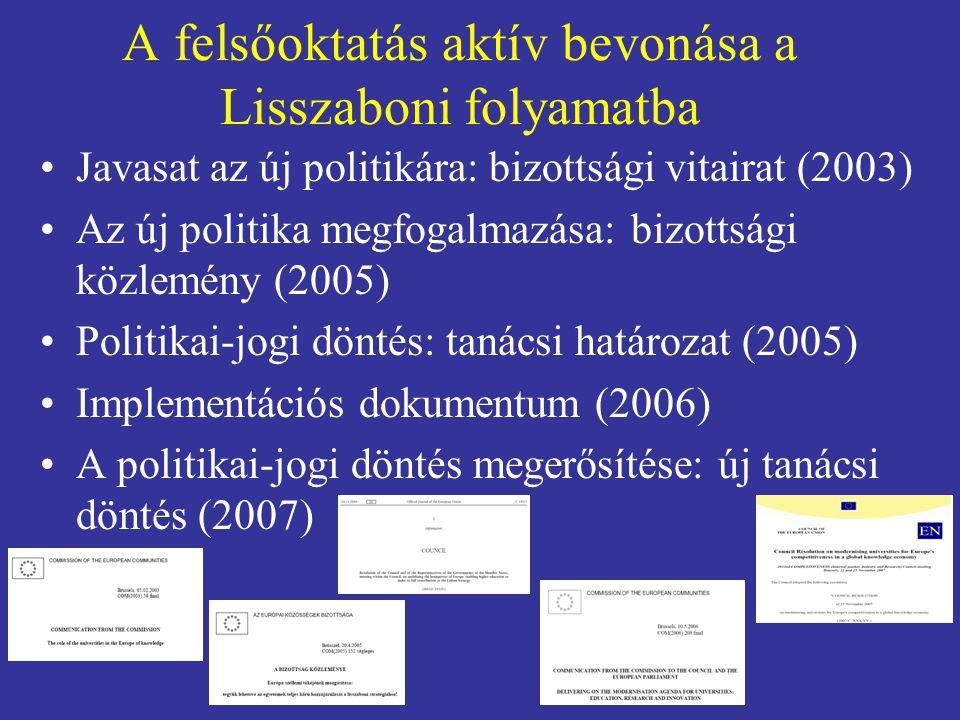A felsőoktatás aktív bevonása a Lisszaboni folyamatba Javasat az új politikára: bizottsági vitairat (2003) Az új politika megfogalmazása: bizottsági k