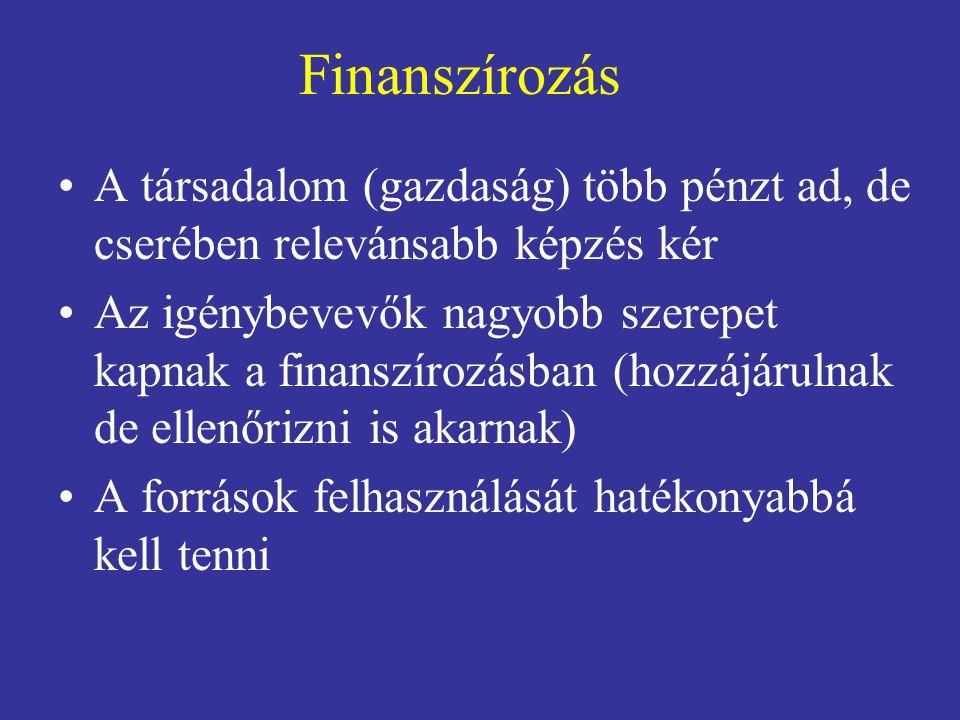 Finanszírozás A társadalom (gazdaság) több pénzt ad, de cserében relevánsabb képzés kér Az igénybevevők nagyobb szerepet kapnak a finanszírozásban (ho