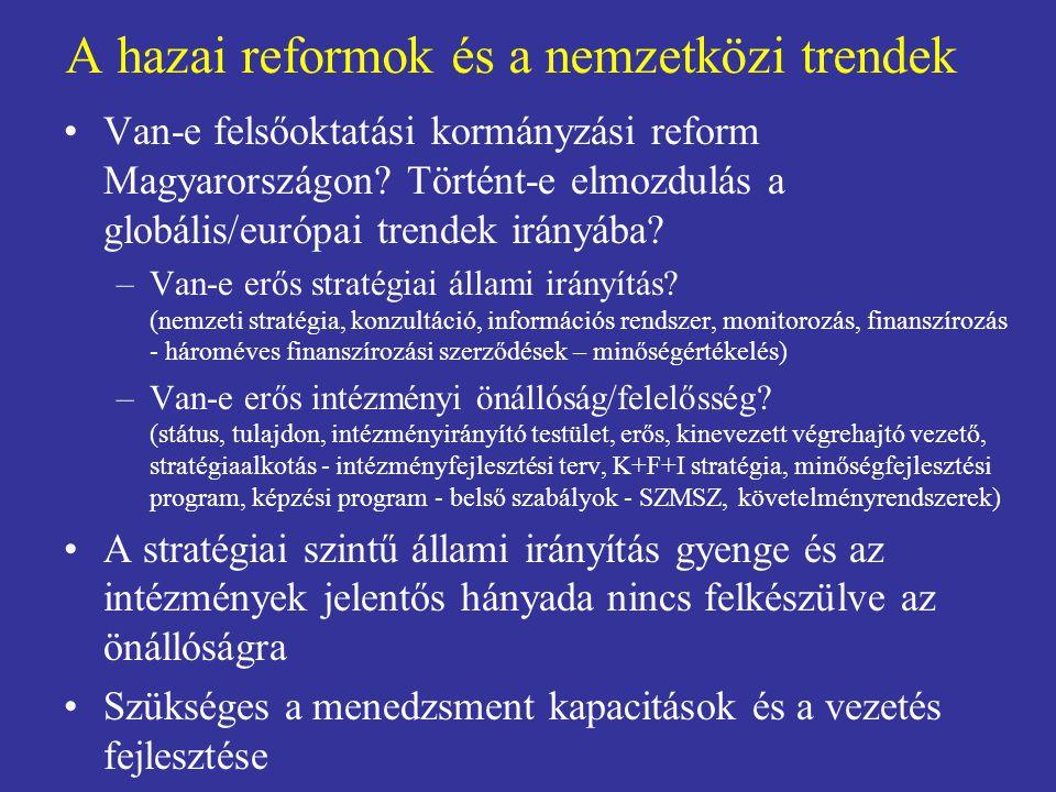 A hazai reformok és a nemzetközi trendek Van-e felsőoktatási kormányzási reform Magyarországon? Történt-e elmozdulás a globális/európai trendek irányá