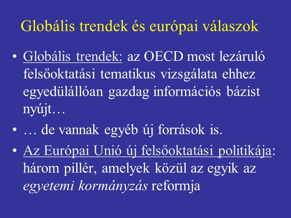Globális trendek és európai válaszok Globális trendek: az OECD most lezáruló felsőoktatási tematikus vizsgálata ehhez egyedülállóan gazdag információs bázist nyújt…Globális trendek: … de vannak egyéb új források is.