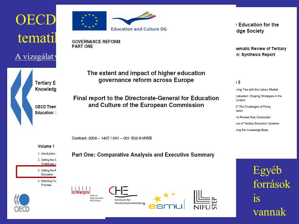 OECD felsőoktatási tematikus vizsgálat A vizsgálat weblapja Egyéb források is vannak