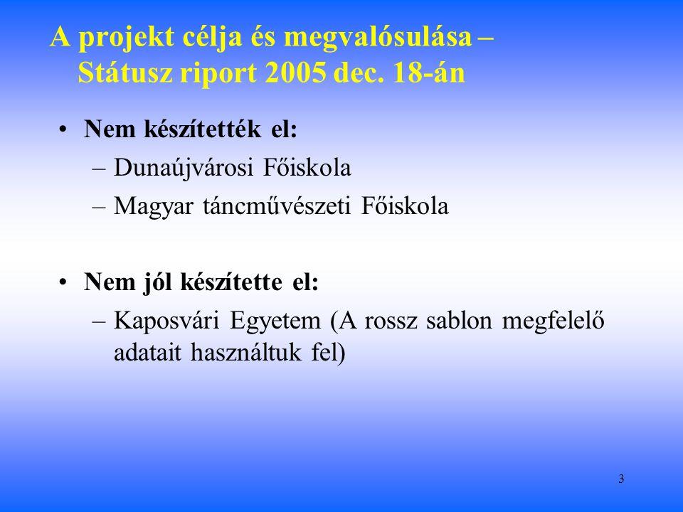 3 A projekt célja és megvalósulása – Státusz riport 2005 dec.