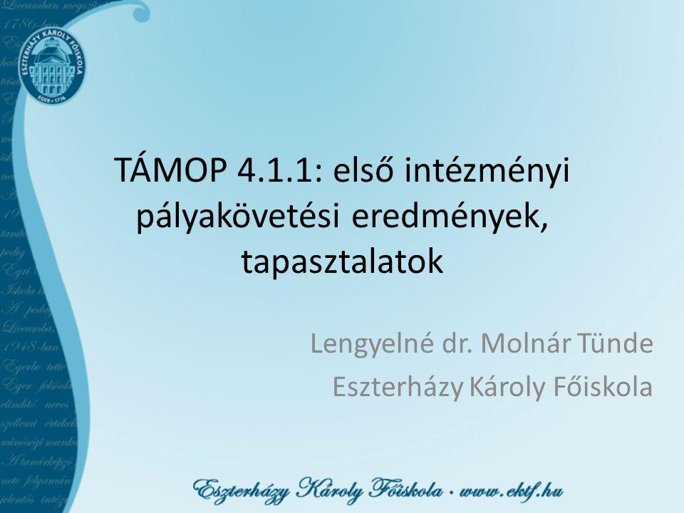 TÁMOP 4.1.1: első intézményi pályakövetési eredmények, tapasztalatok Lengyelné dr.