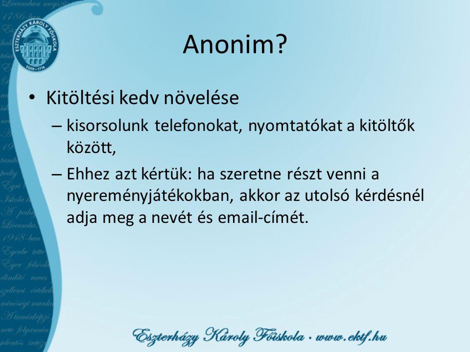 Anonim.