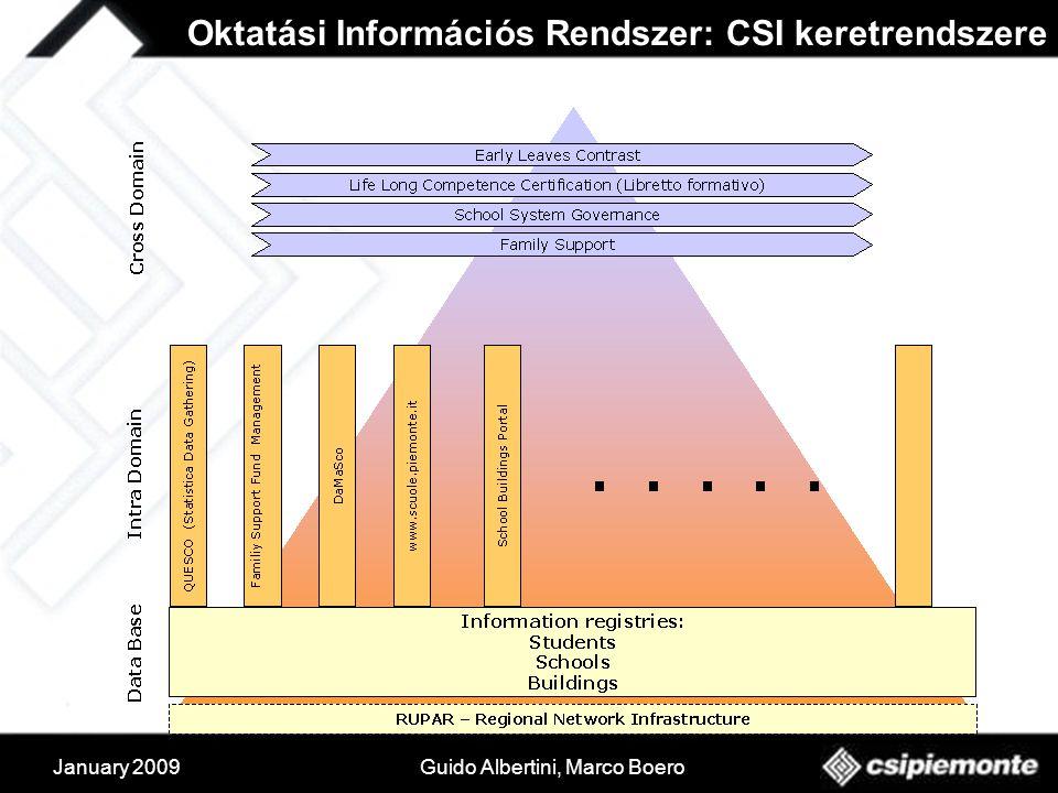 January 2009Guido Albertini, Marco Boero Oktatási Információs Rendszer: CSI keretrendszere